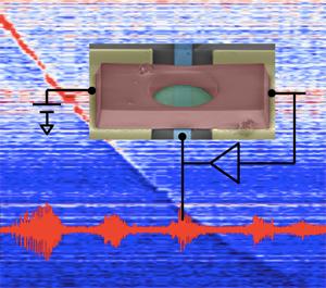 Smallest_FM_Transmitter_sm